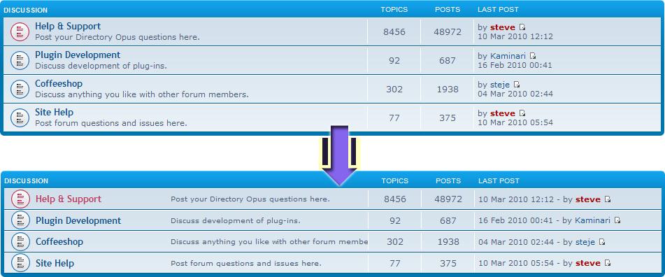 Index Forum